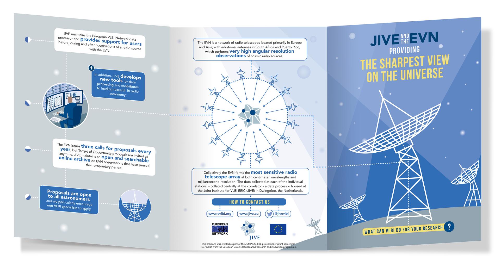 Infografische Illustraties van een samenwerking tussen astronomische radio telescopen