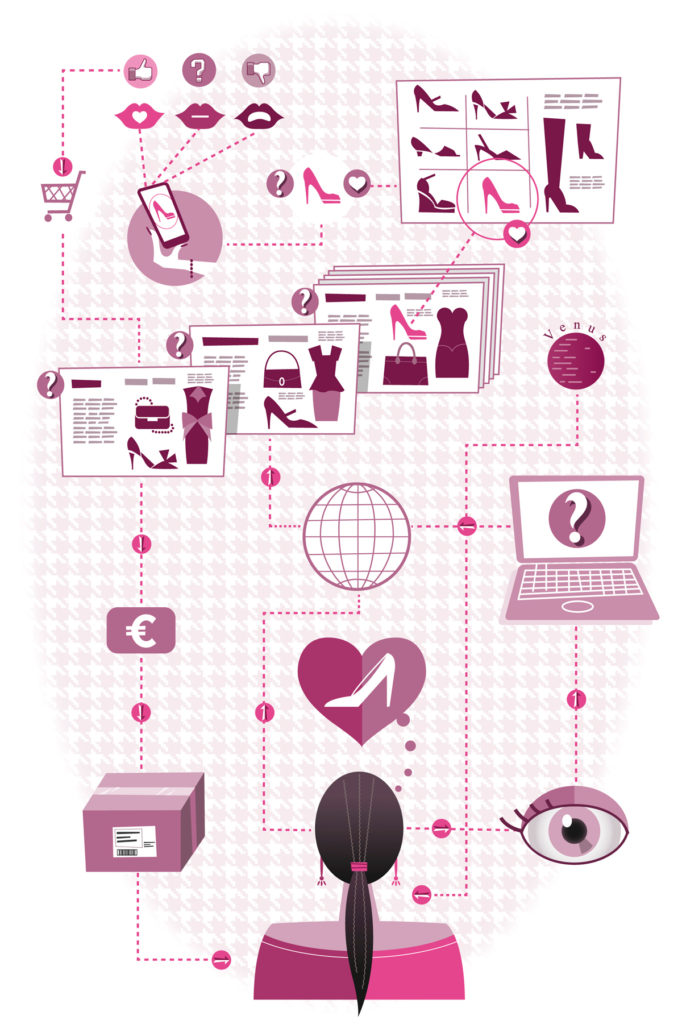 Editorial infographic llustration of female internet shopping behavior.
