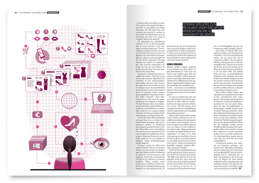 Editorial llustration of internet shopping behavior differences between men and women. magazine page spread