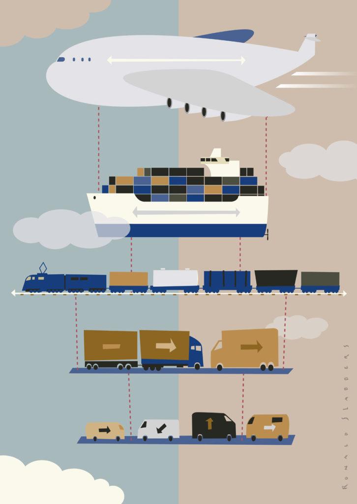Redactionele 'infographic' illustratie over vormen van goederen transport, per vliegtuig, per container, containerschip, goederentrein, vrachtauto, bestelbus