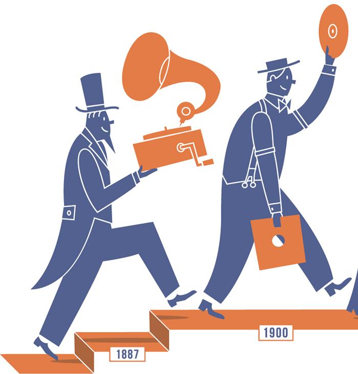 illustratie van de ontwikkeling van grammofoon en 78 toeren plaat