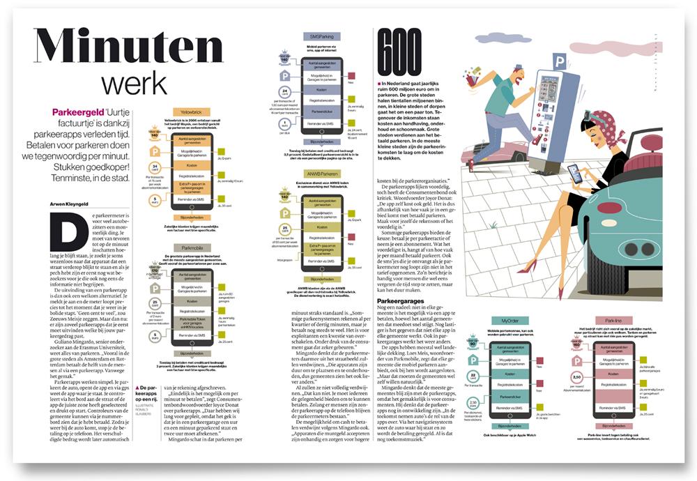Illustratie & Infographic, waarin de verschillende mobiele parkeer apps op de Nederlandse markt worden vergeleken