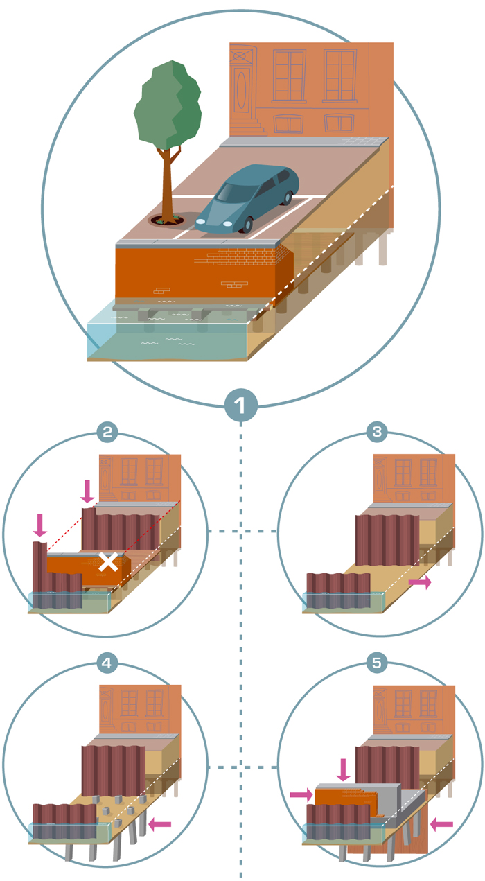 Infographic about rebuilding Amsterdam's canal quay walls'